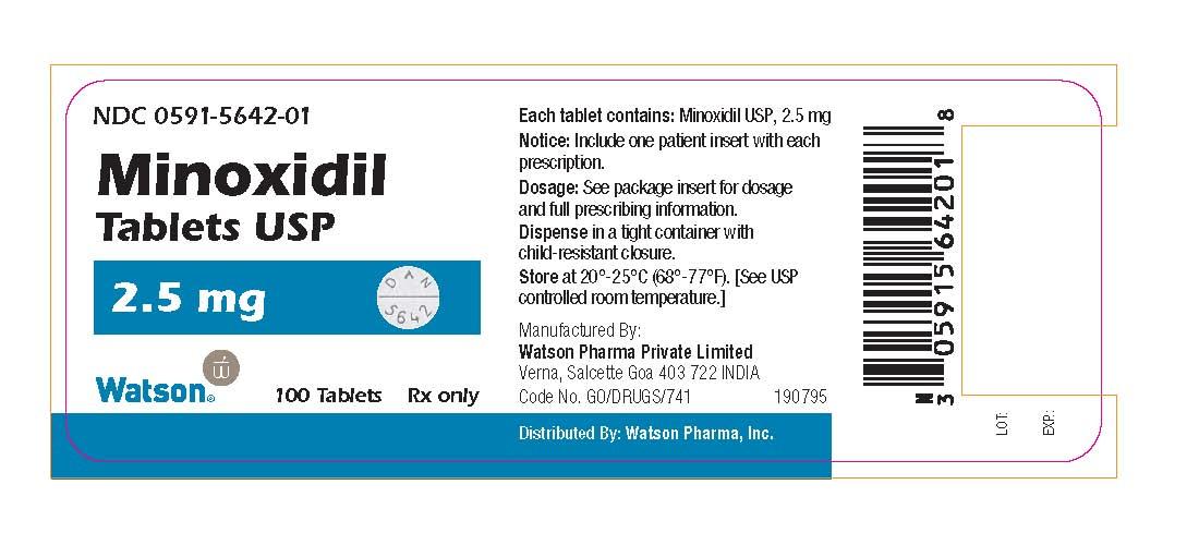 Los Efectos Secundarios Del Finasteride Y El Minoxidil : Disfuncion Erectil
