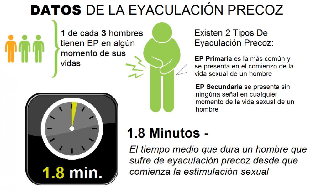 premature_ejaculation_infographic